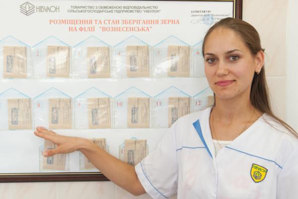 Чумаченко Вікторія Павлівна
